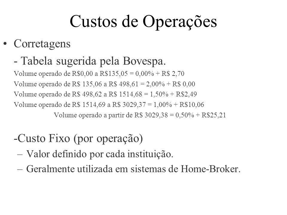 Custos de Operações Corretagens - Tabela sugerida pela Bovespa.