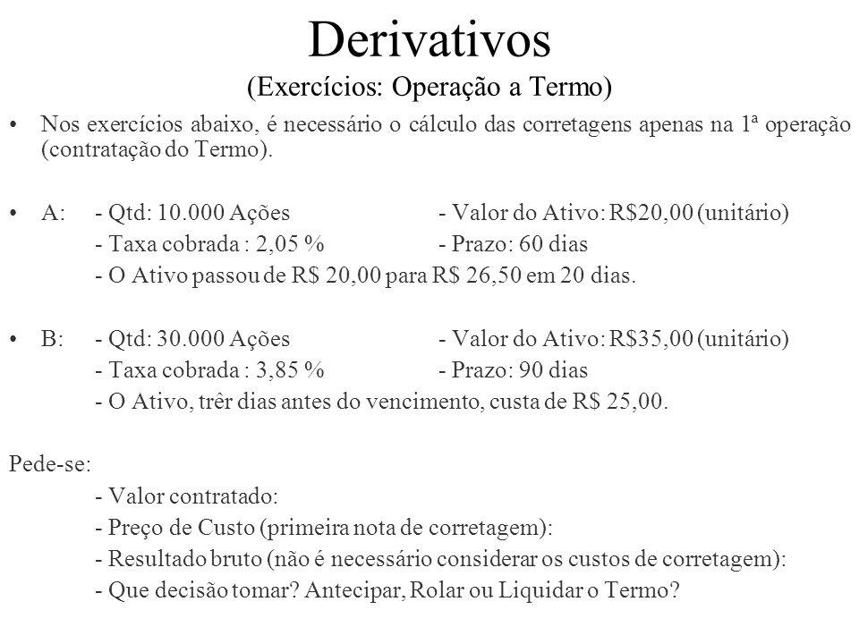 Derivativos (Exercícios: Operação a Termo)