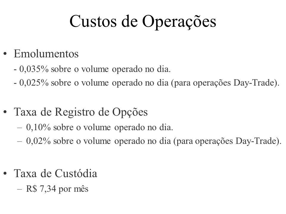Custos de Operações Emolumentos Taxa de Registro de Opções