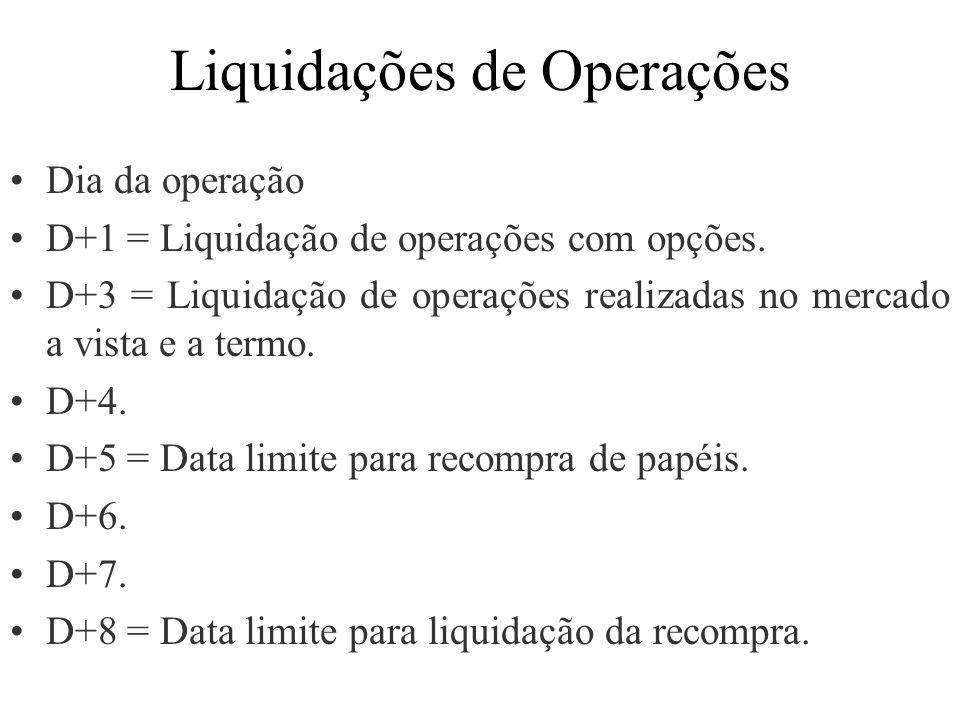 Liquidações de Operações