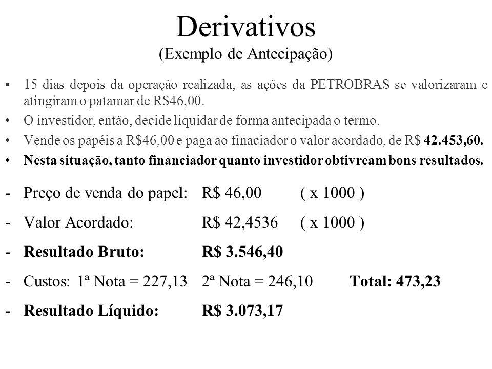 Derivativos (Exemplo de Antecipação)