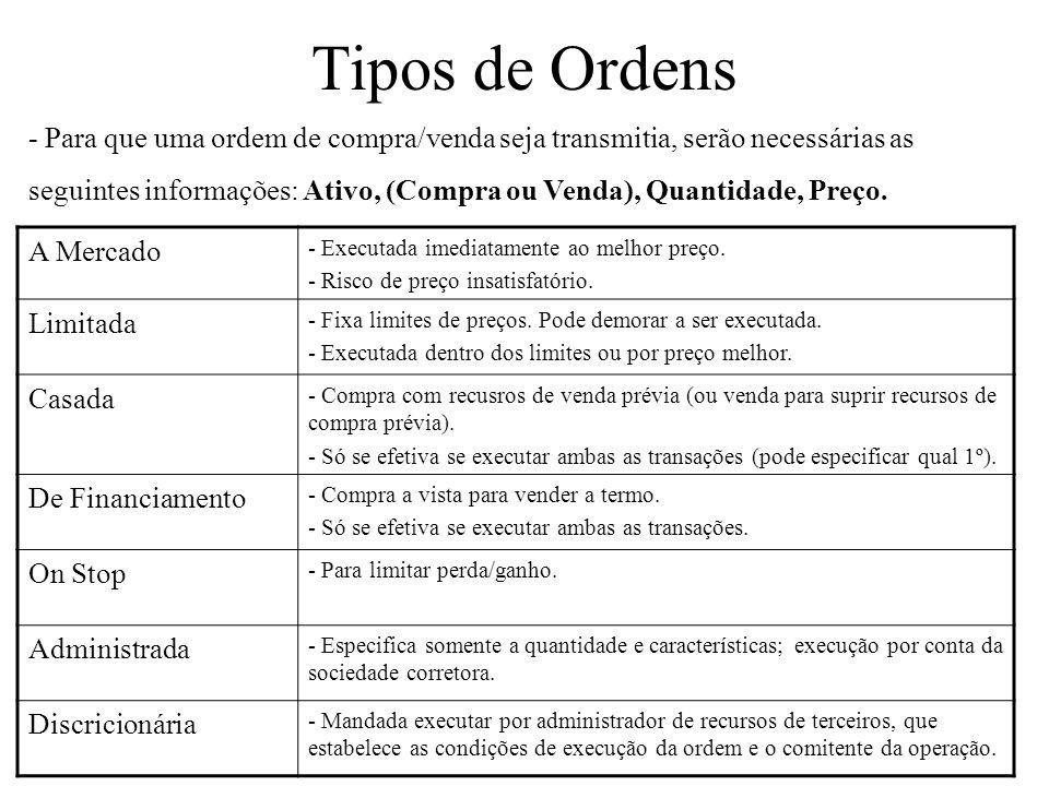 Tipos de Ordens A Mercado