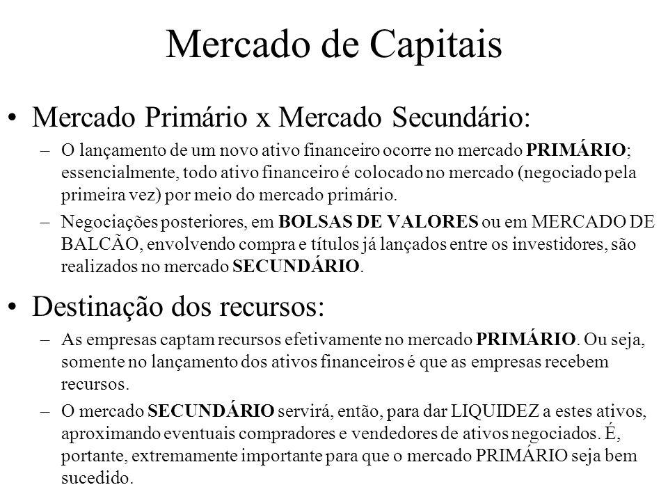 Mercado de Capitais Mercado Primário x Mercado Secundário: