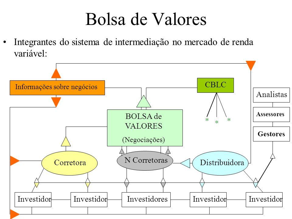 Bolsa de Valores Integrantes do sistema de intermediação no mercado de renda variável: CBLC. Informações sobre negócios.