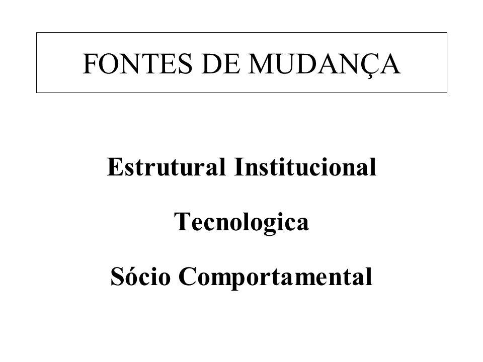 Estrutural Institucional
