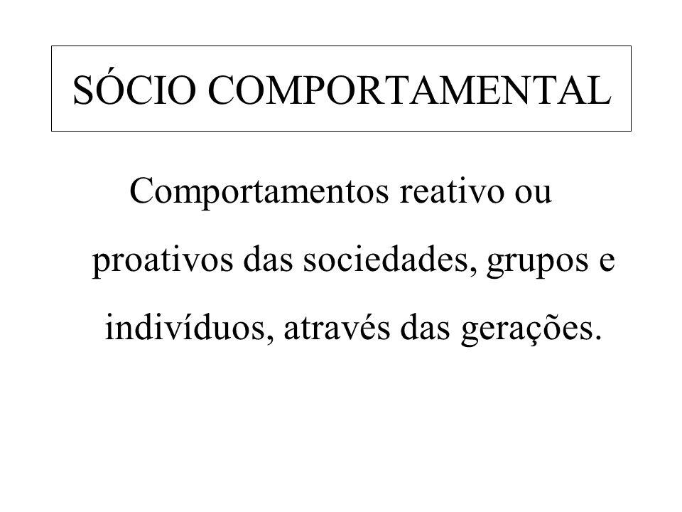 SÓCIO COMPORTAMENTAL Comportamentos reativo ou proativos das sociedades, grupos e indivíduos, através das gerações.