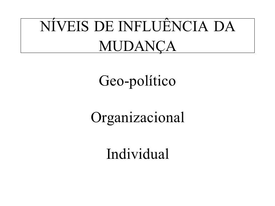 NÍVEIS DE INFLUÊNCIA DA MUDANÇA