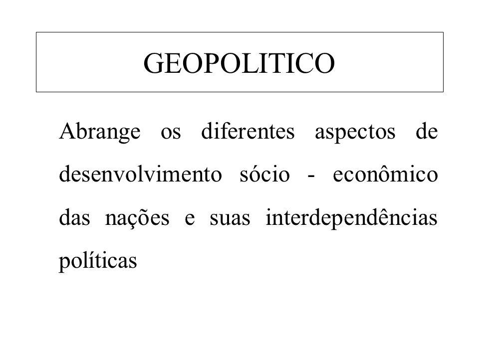 GEOPOLITICO Abrange os diferentes aspectos de desenvolvimento sócio - econômico das nações e suas interdependências políticas.