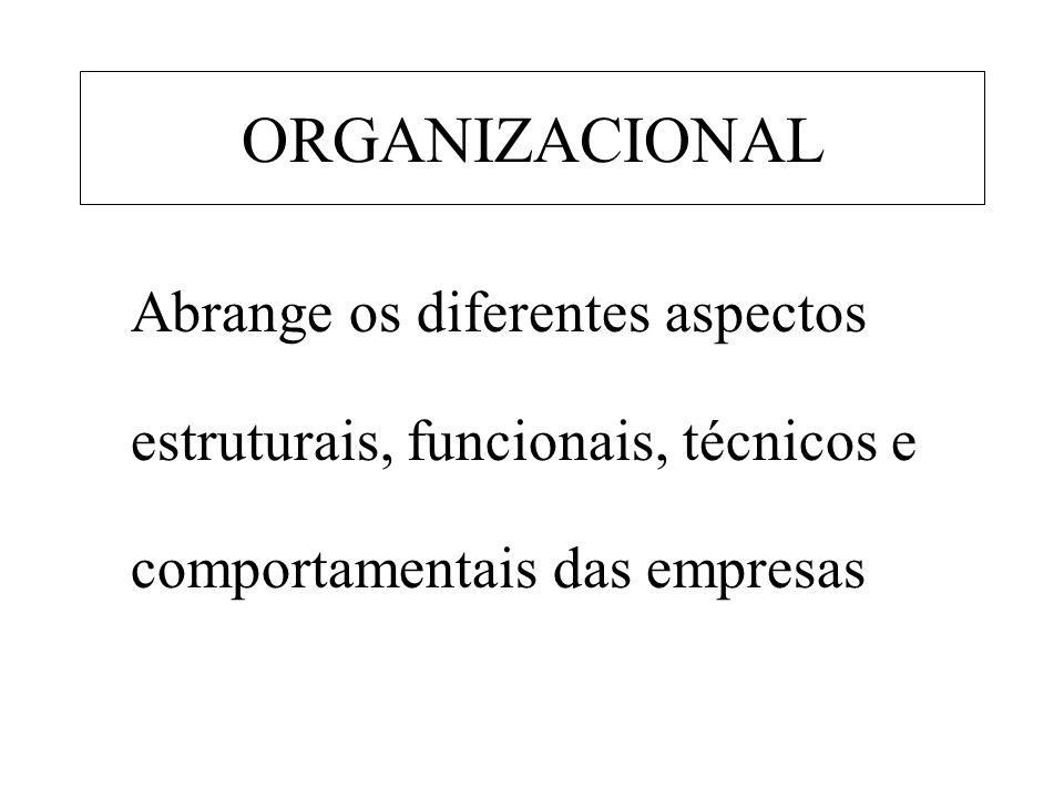 ORGANIZACIONAL Abrange os diferentes aspectos estruturais, funcionais, técnicos e comportamentais das empresas.