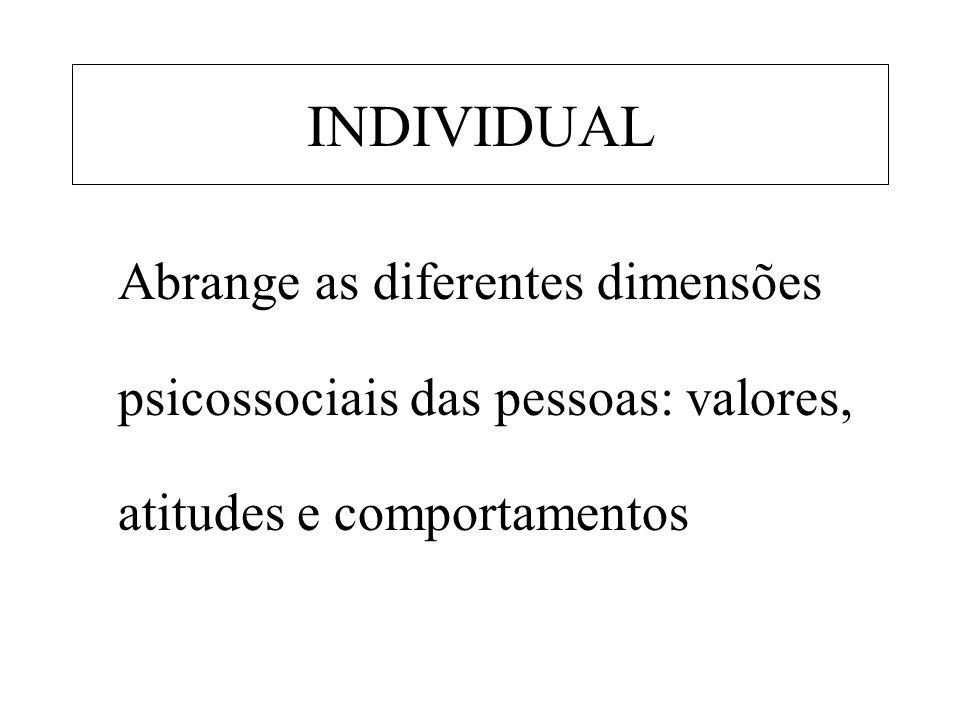 INDIVIDUAL Abrange as diferentes dimensões psicossociais das pessoas: valores, atitudes e comportamentos.