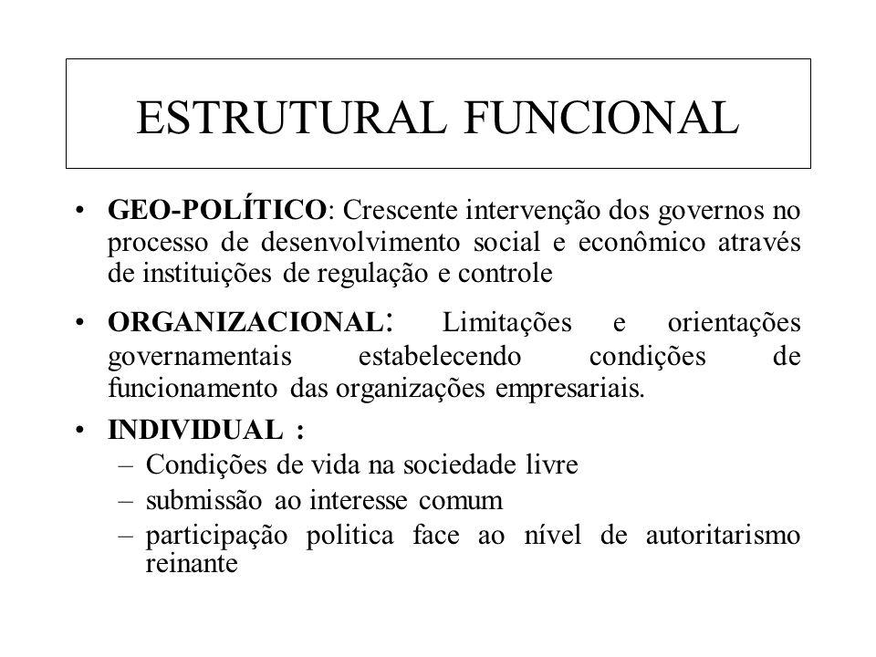 ESTRUTURAL FUNCIONAL