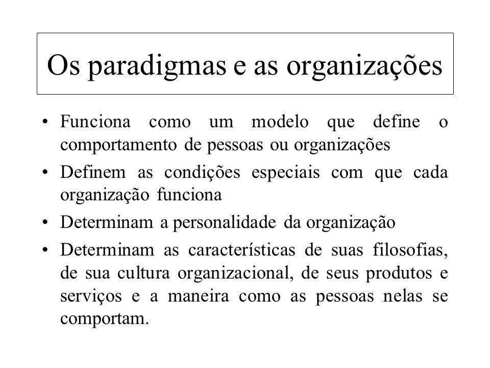Os paradigmas e as organizações
