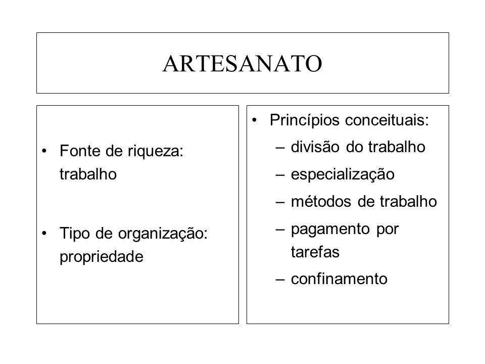 ARTESANATO Princípios conceituais: divisão do trabalho