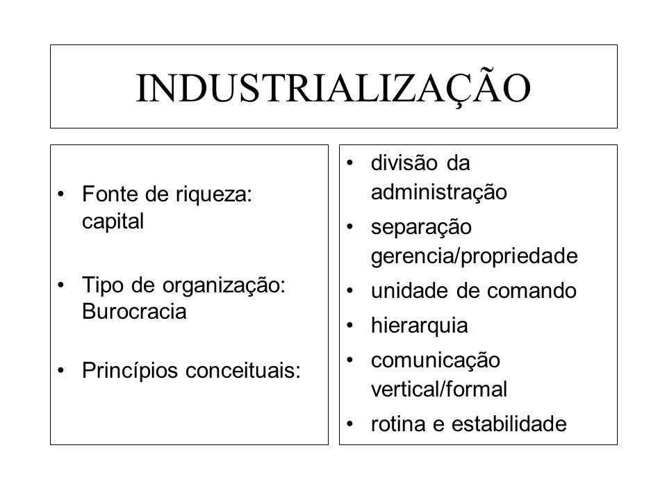 INDUSTRIALIZAÇÃO divisão da administração Fonte de riqueza: capital