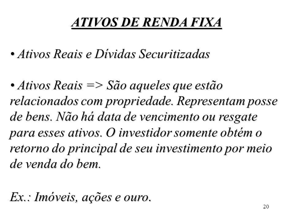ATIVOS DE RENDA FIXA • Ativos Reais e Dívidas Securitizadas.