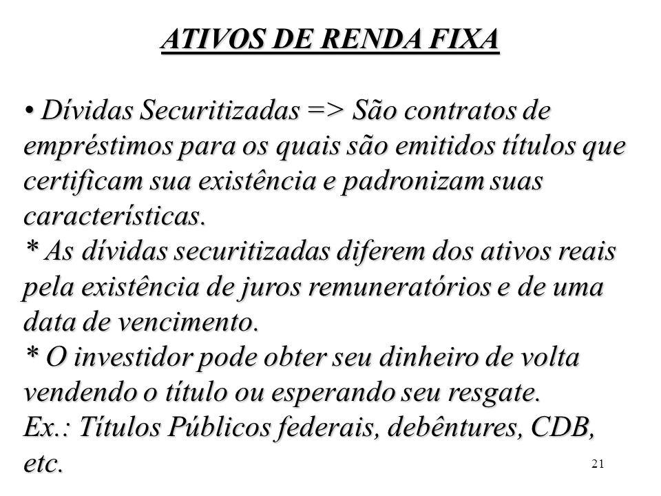 ATIVOS DE RENDA FIXA