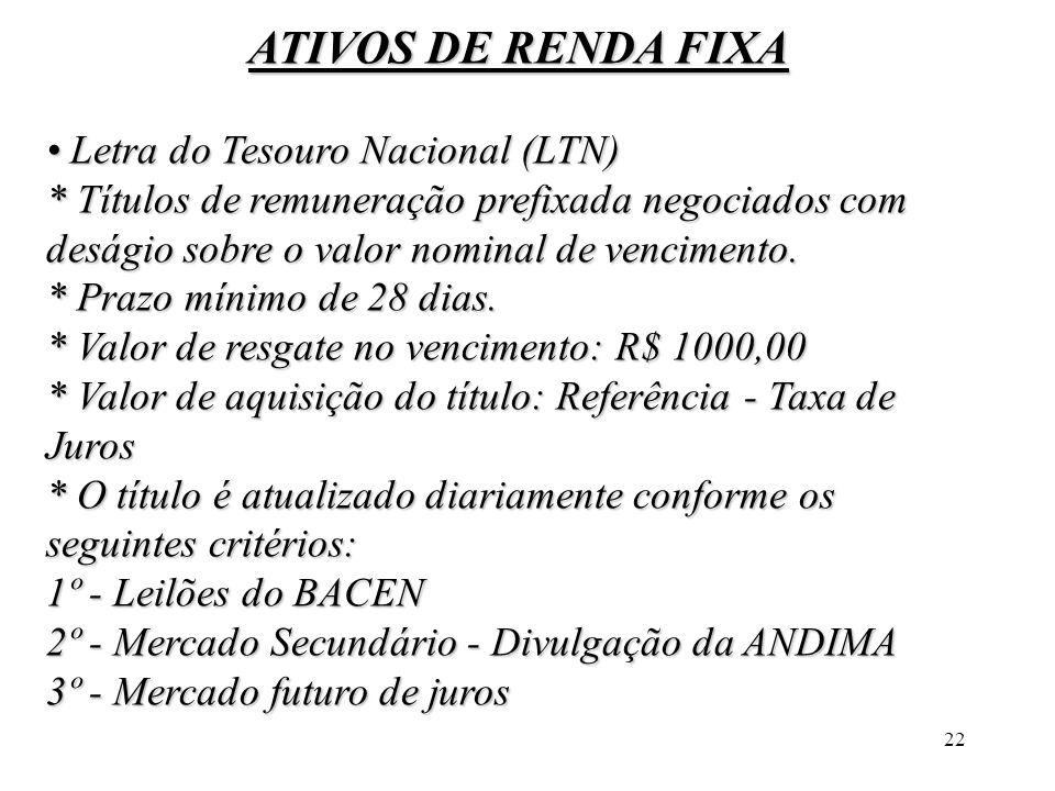 ATIVOS DE RENDA FIXA • Letra do Tesouro Nacional (LTN)