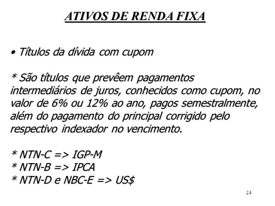 ATIVOS DE RENDA FIXA • Títulos da dívida com cupom