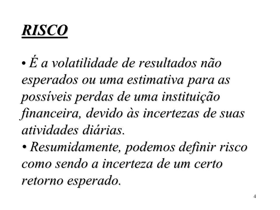 RISCO • É a volatilidade de resultados não esperados ou uma estimativa para as possíveis perdas de uma instituição financeira, devido às incertezas de suas atividades diárias.