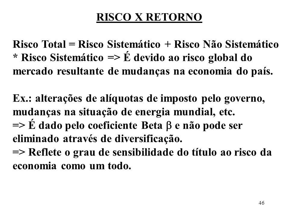 RISCO X RETORNO Risco Total = Risco Sistemático + Risco Não Sistemático.