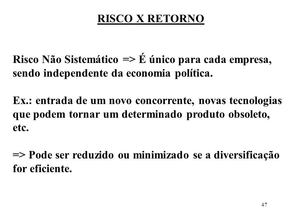 RISCO X RETORNO Risco Não Sistemático => É único para cada empresa, sendo independente da economia política.
