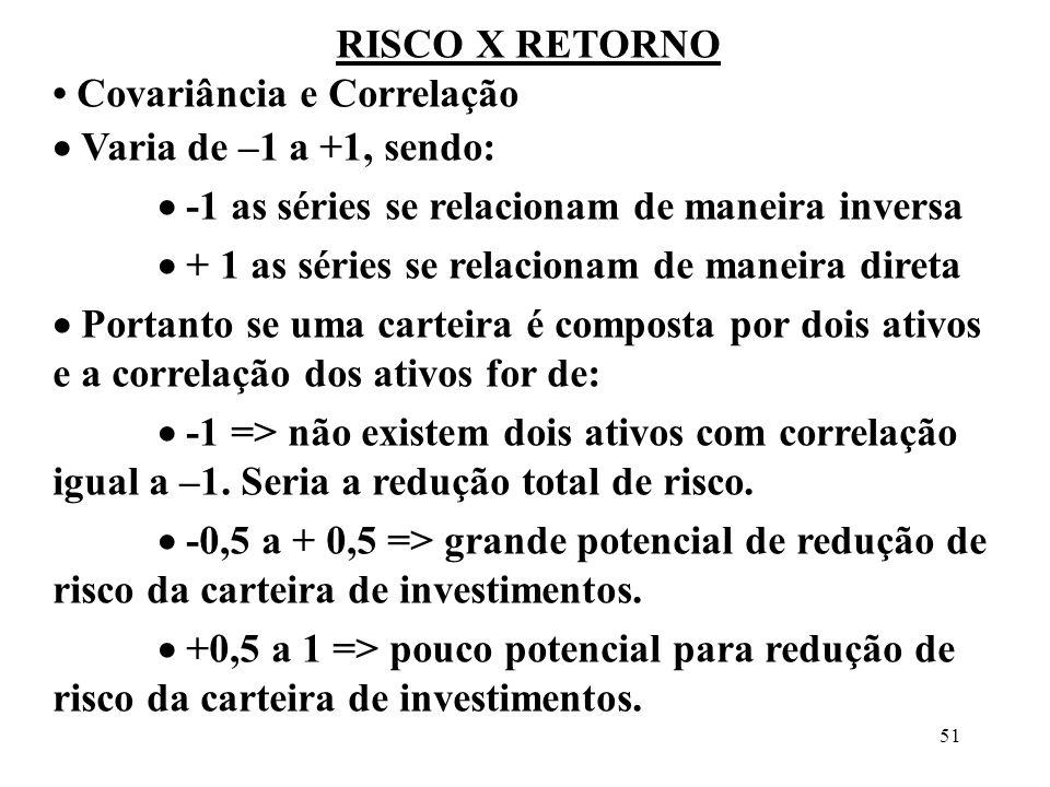 RISCO X RETORNO • Covariância e Correlação.  Varia de –1 a +1, sendo:  -1 as séries se relacionam de maneira inversa.