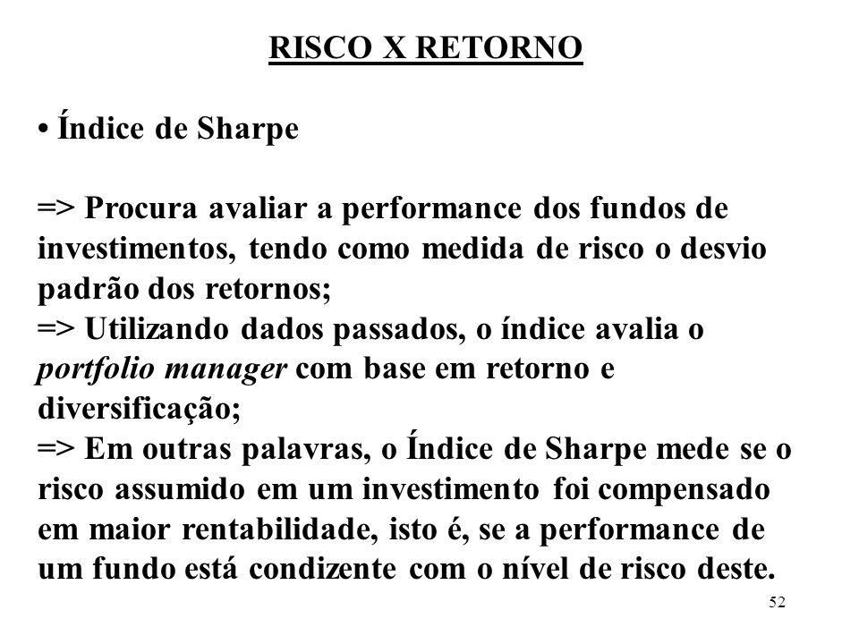 RISCO X RETORNO • Índice de Sharpe.