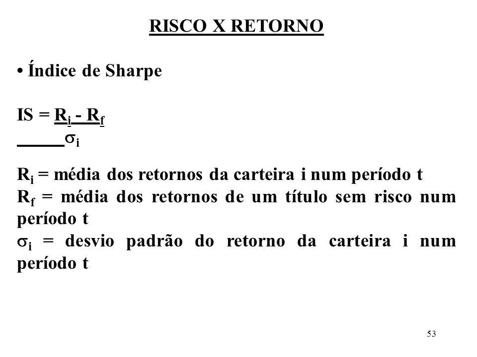 RISCO X RETORNO • Índice de Sharpe. IS = Ri - Rf. i. Ri = média dos retornos da carteira i num período t.