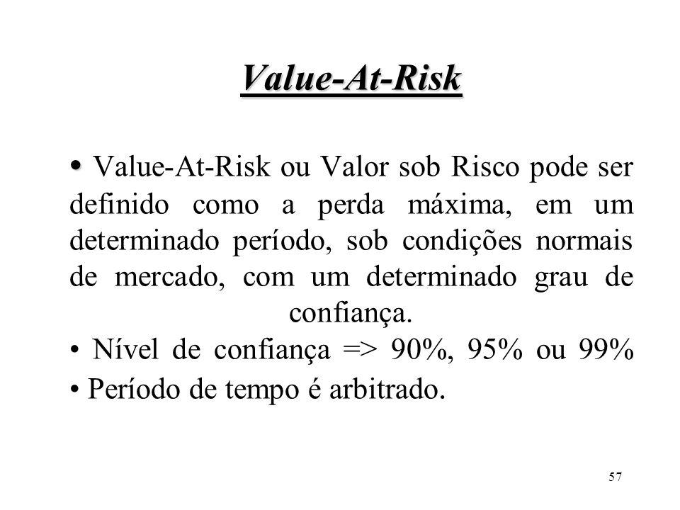 Value-At-Risk • Value-At-Risk ou Valor sob Risco pode ser definido como a perda máxima, em um determinado período, sob condições normais de mercado, com um determinado grau de confiança.