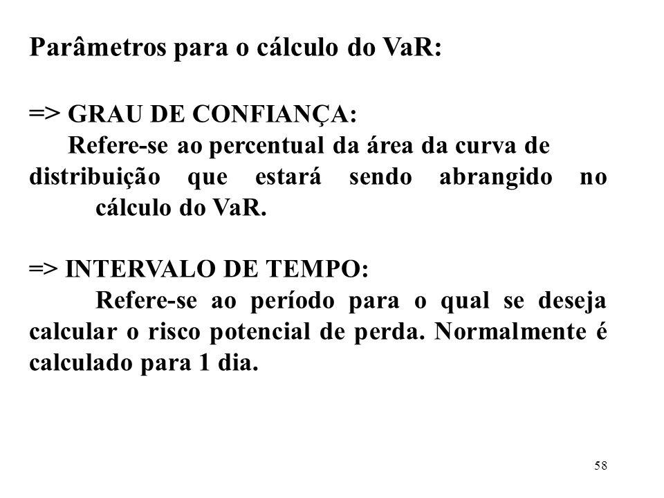 Parâmetros para o cálculo do VaR: => GRAU DE CONFIANÇA: