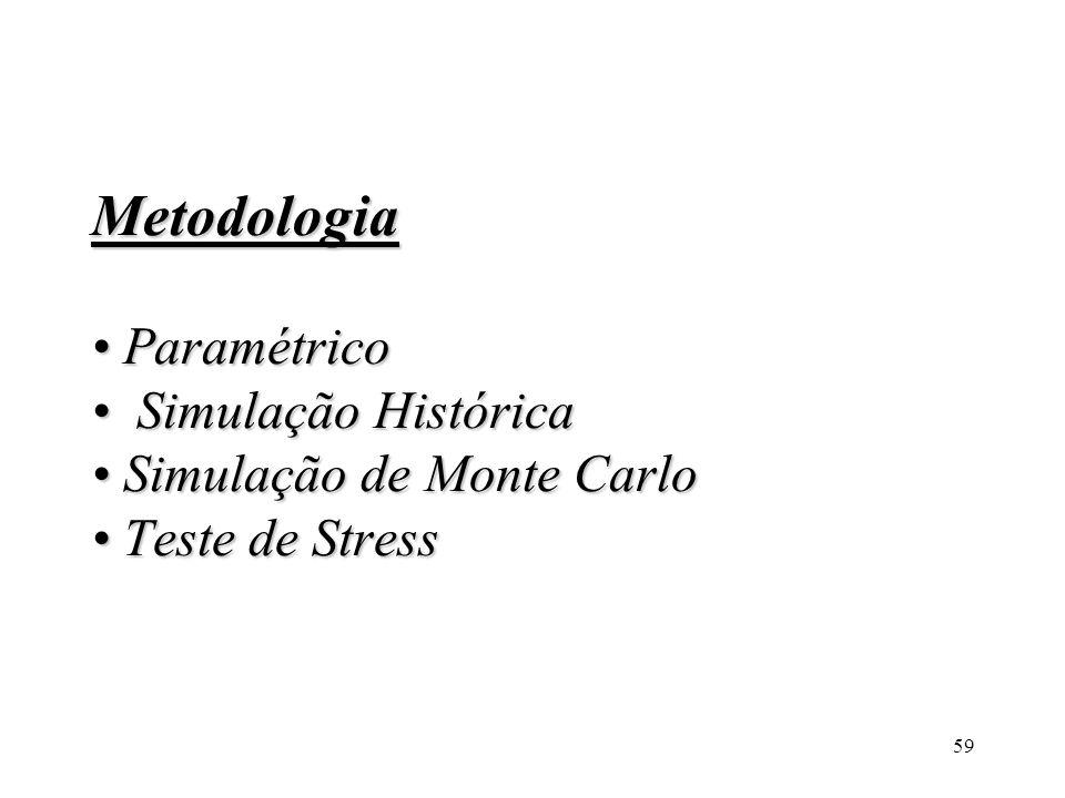 Metodologia • Paramétrico • Simulação Histórica • Simulação de Monte Carlo • Teste de Stress