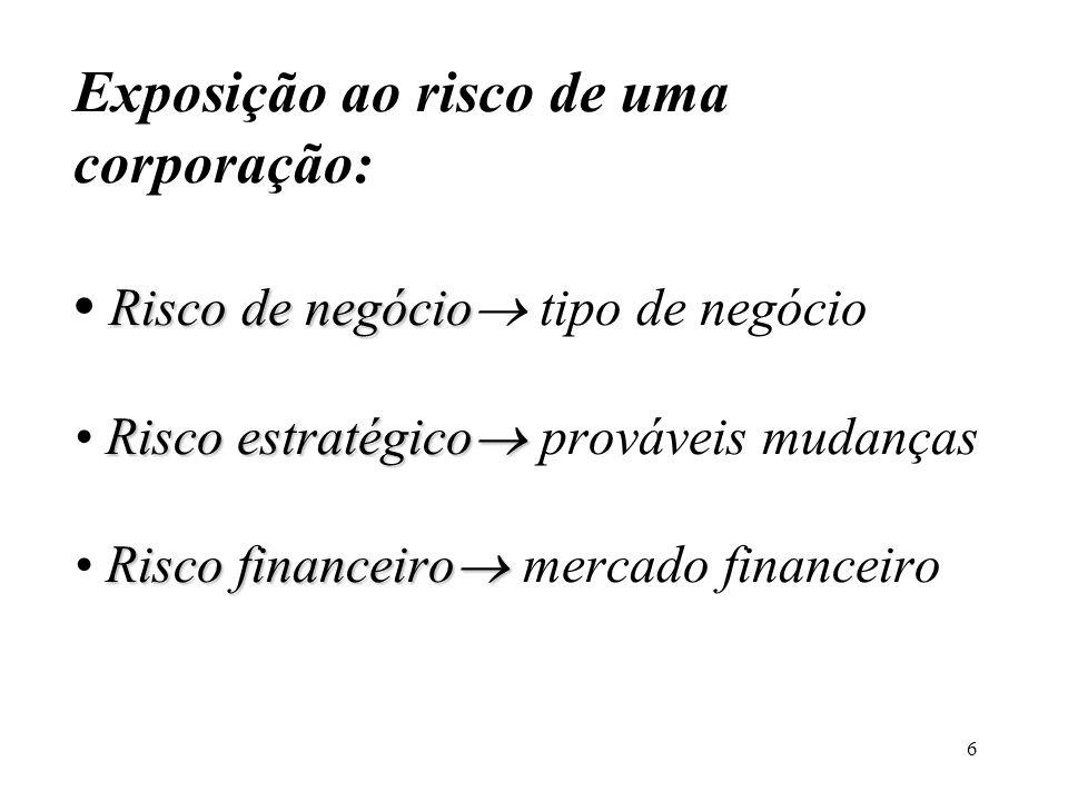 Exposição ao risco de uma corporação: • Risco de negócio tipo de negócio • Risco estratégico prováveis mudanças • Risco financeiro mercado financeiro