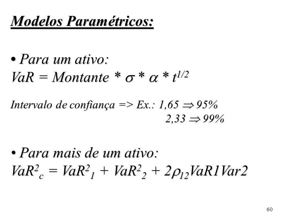 Modelos Paramétricos: