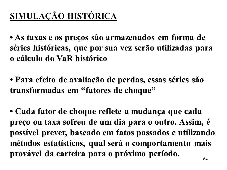 SIMULAÇÃO HISTÓRICA
