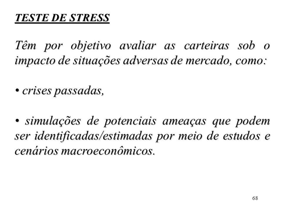 TESTE DE STRESS Têm por objetivo avaliar as carteiras sob o impacto de situações adversas de mercado, como: