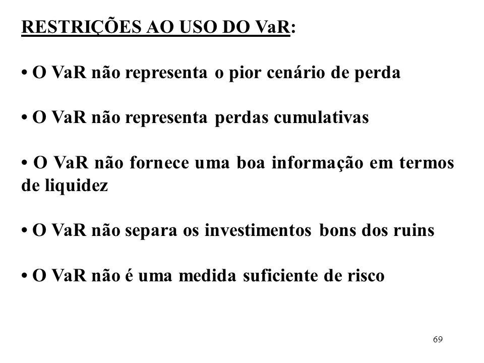 RESTRIÇÕES AO USO DO VaR: