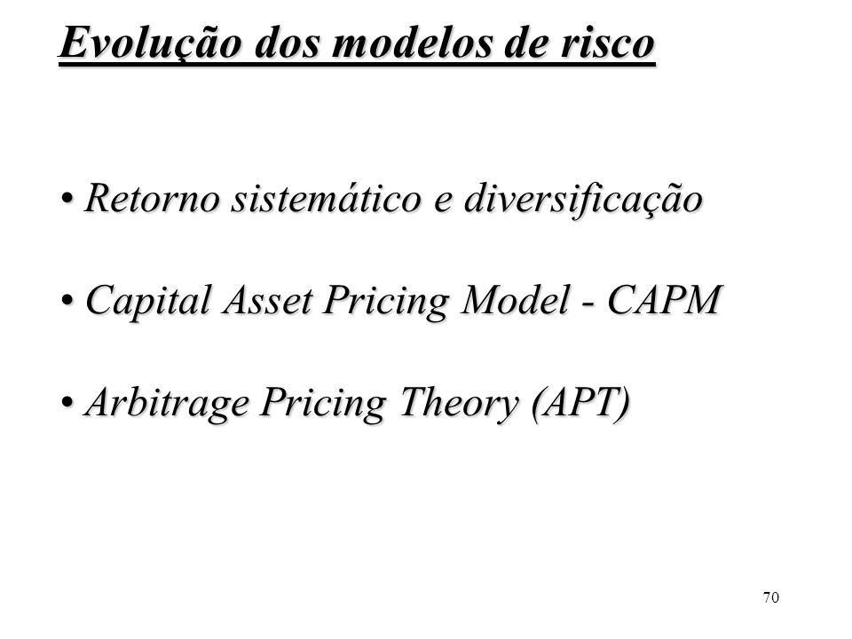 Evolução dos modelos de risco • Retorno sistemático e diversificação • Capital Asset Pricing Model - CAPM • Arbitrage Pricing Theory (APT)