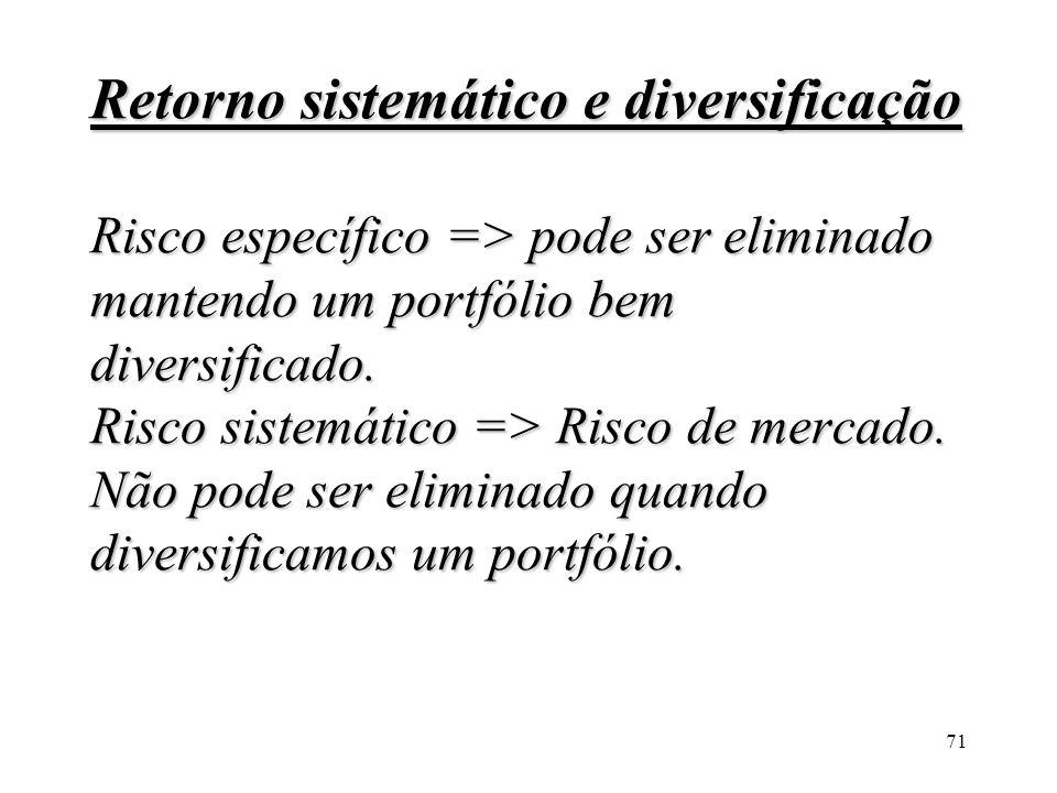 Retorno sistemático e diversificação Risco específico => pode ser eliminado mantendo um portfólio bem diversificado.