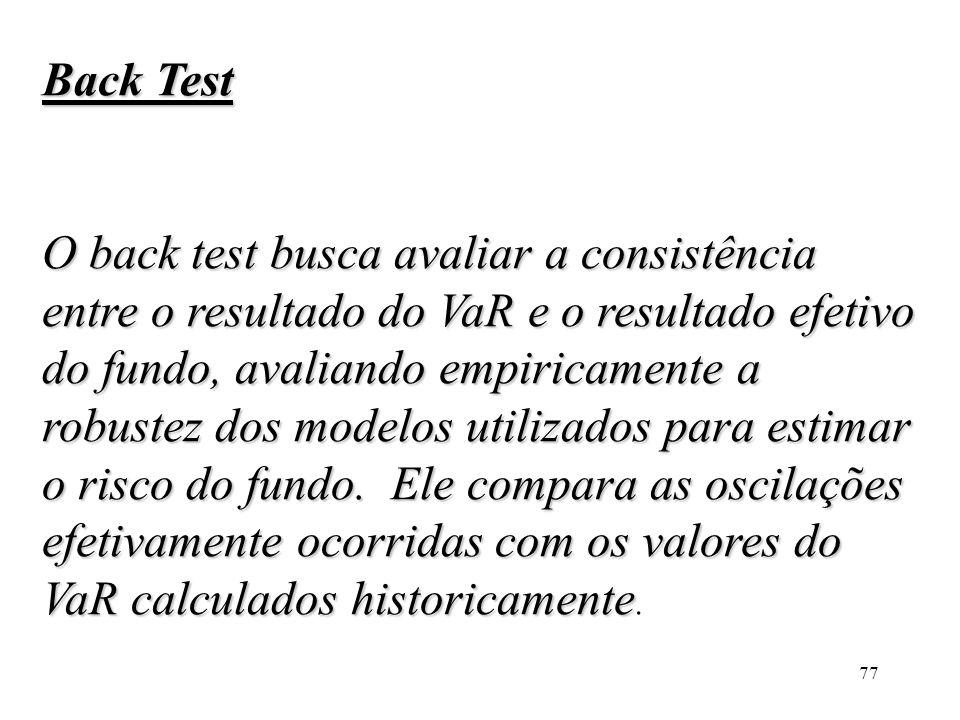 Back Test