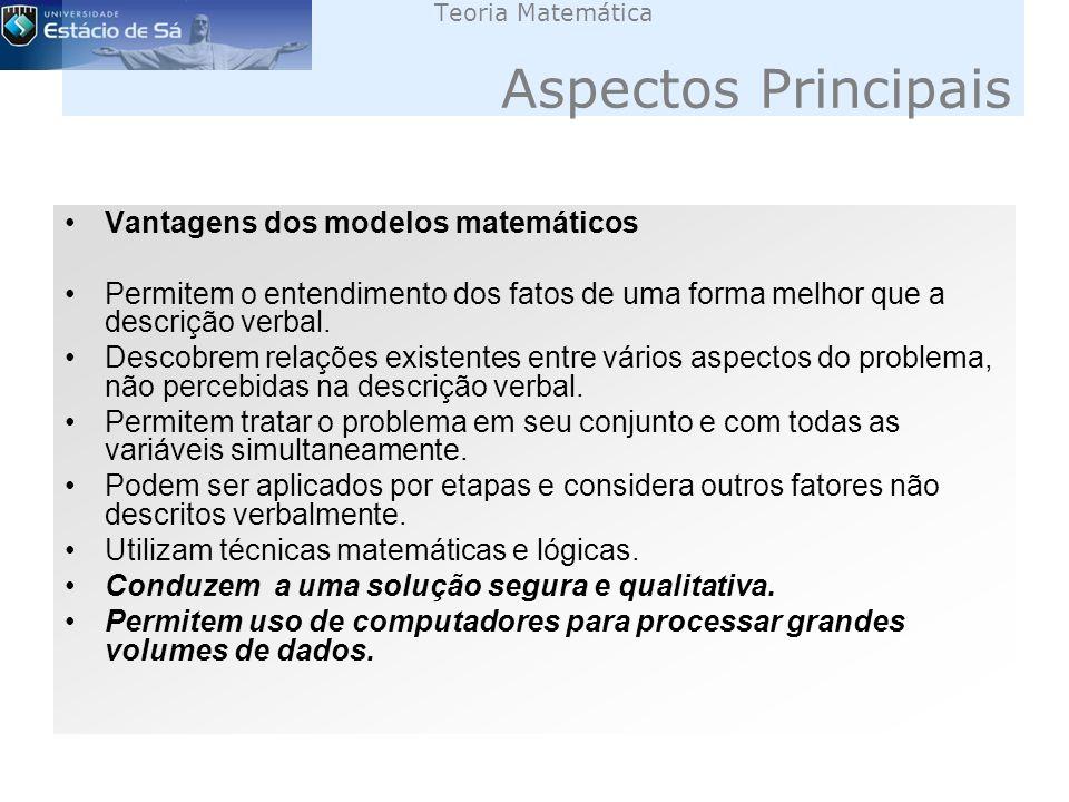 Teoria Matemática Aspectos Principais