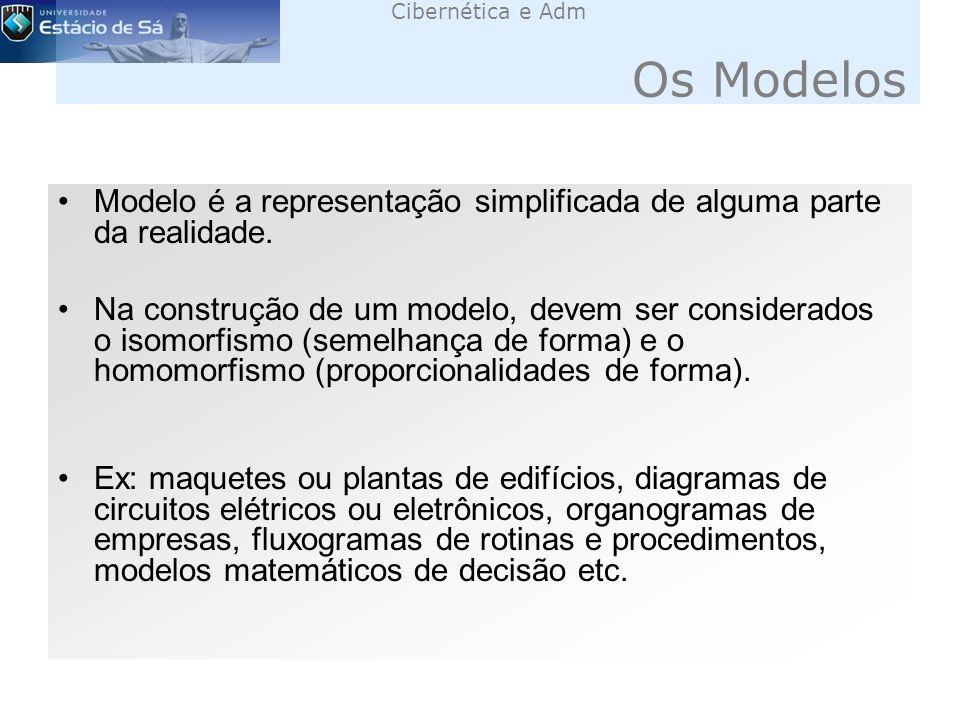 Cibernética e Adm Os Modelos