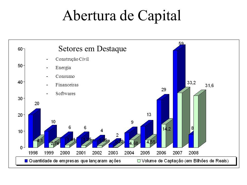 Abertura de Capital Setores em Destaque Construção Civil Energia