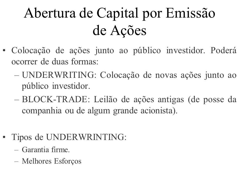 Abertura de Capital por Emissão de Ações