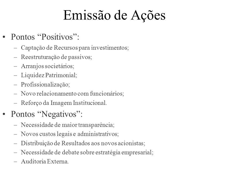 Emissão de Ações Pontos Positivos : Pontos Negativos :
