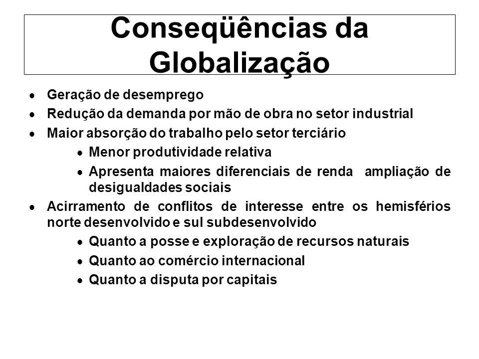 Conseqüências da Globalização