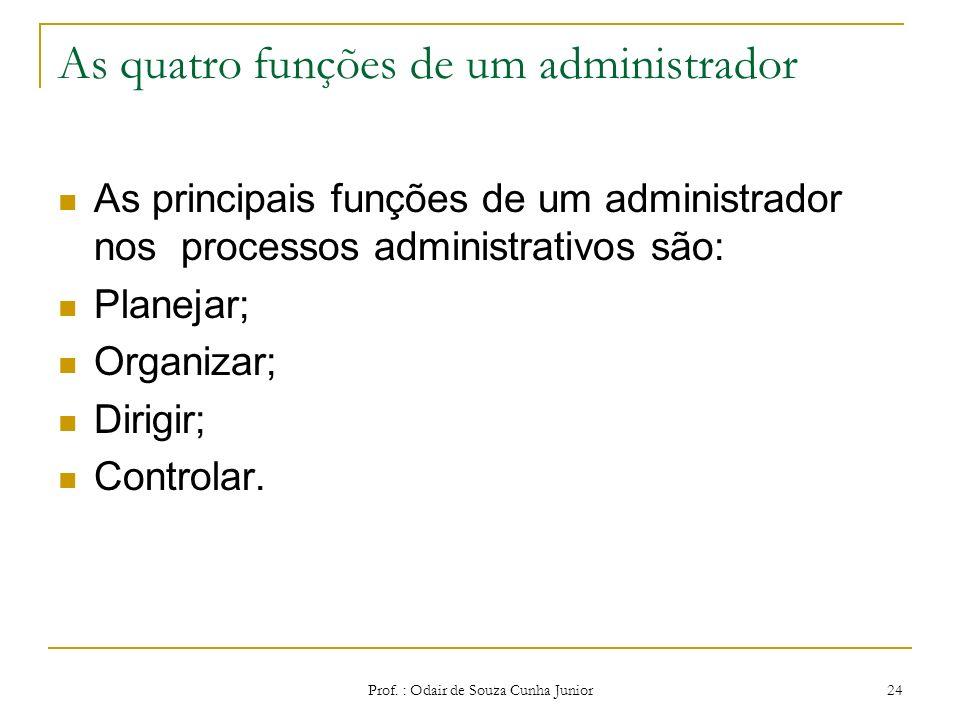 As quatro funções de um administrador