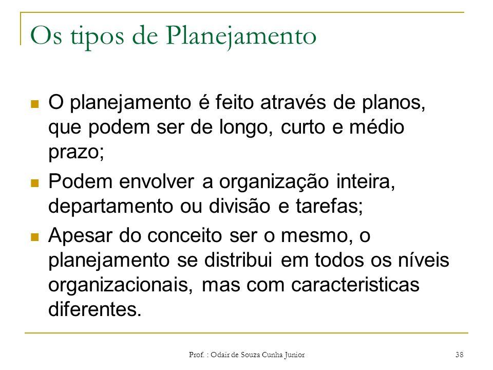 Os tipos de Planejamento