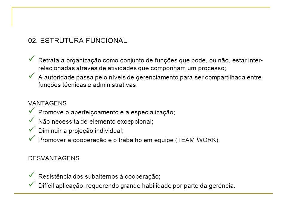 02. ESTRUTURA FUNCIONAL