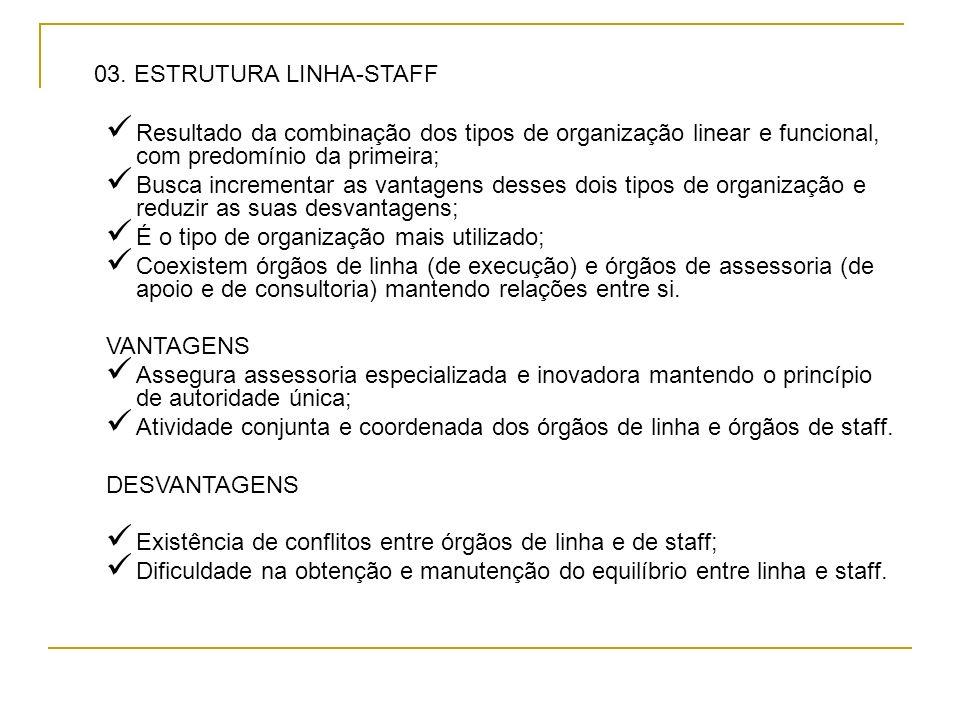 03. ESTRUTURA LINHA-STAFF