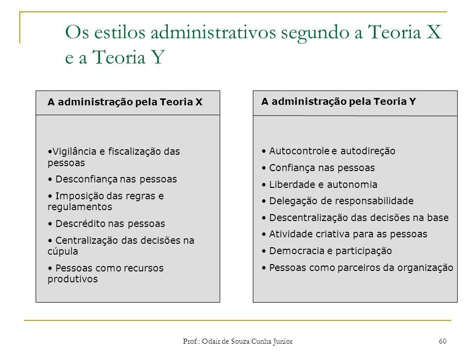 Os estilos administrativos segundo a Teoria X e a Teoria Y